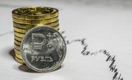 Russian ruble closeup Stock Photo