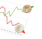 Russian ruble going down usa dollar going up Royalty Free Stock Photo