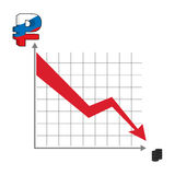 Russian ruble money falls. Graph fall of  Russian money. Red dow. N arrow. Reducing cost of oil. Schedule of fall of Russian national currency. Barrels of oil Royalty Free Stock Images