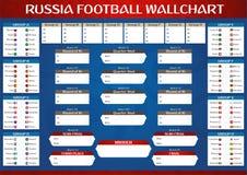 Russland-Fußball-Meisterschaft Wallchart-Vektor-Illustration vektor abbildung
