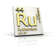 Ruthenium form Periodic Table of Elements Stock Photography
