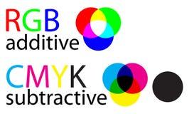 RVB et cmyk Images libres de droits