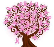 árvore de fita cor-de-rosa do cancro da mama Fotografia de Stock