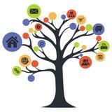 Árvore do ícone do Web Fotos de Stock Royalty Free