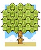 Árvore do dinheiro da libra Imagem de Stock Royalty Free