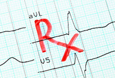 RX inscription on cardiogram. Royalty Free Stock Photography