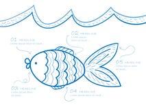 Rybi rysunek Obraz Stock
