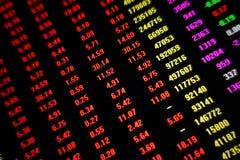Rynek Papierów Wartościowych handlu ceny czerwieni ekran obrazy royalty free