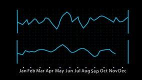 Rynek Papierów Wartościowych wykresu wzloty i upadki Czarny tło royalty ilustracja