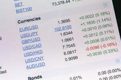 Rynek walutowy fotografia royalty free