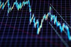 Rynek walutowy ceny mapa obrazy stock