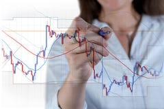 Rynek walutowy handel Fotografia Stock