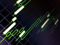 Rynek walutowy handlarska strategia Fotografia Stock