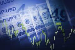 Rynek walutowy waluty handlu pojęcie zdjęcia stock
