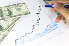 Rynków Papierów Wartościowych wykresy Fotografia Stock