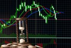 Rynki walutowi Zdjęcie Stock