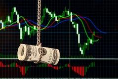 Rynki walutowi Zdjęcia Stock
