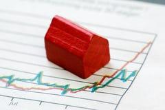 rynku budownictwa mieszkaniowego pozytyw Zdjęcie Stock