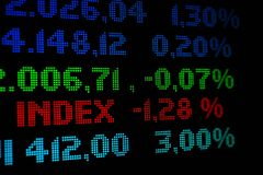 Rynku Papierów Wartościowych wskaźnik Zdjęcie Stock
