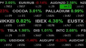 Rynku walutowego rynku papierów wartościowych wskaźnika artykułu serpentyny taśmy deski wiadomości linia na czarnym tle - nowej i royalty ilustracja