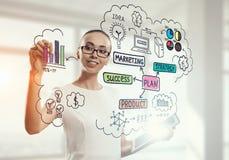 Rysować plan biznesowego Mieszani środki Zdjęcia Stock