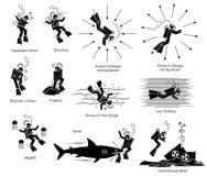 Ryzyko, niebezpieczeństwo i zagrożenie pikowanie, ilustracji