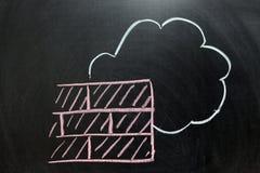 Säkerhet av molnservice vid firewallen Arkivbild