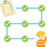 Säkerhet för kontrolllista Arkivbild