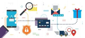 Säkerhetsbetalning i e-kommers, leverans och produktåterkoppling stock illustrationer
