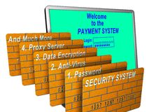 säkerhetssystem arkivbild