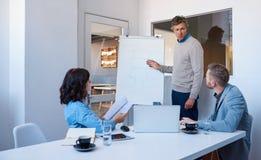 Séance de réflexion de directeur avec des collègues sur un tableau blanc dans un bureau Photos stock