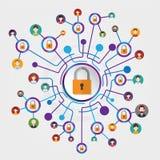 Sécurité de connexion de cercle Photos stock