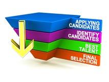 Sélection d'entrevue d'emploi