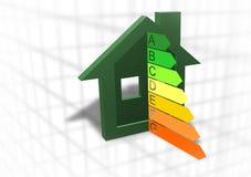 Símbolo casero del rendimiento energético Imágenes de archivo libres de regalías