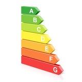 Símbolo da classificação da energia Fotos de Stock