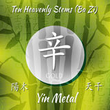 Símbolo de jeroglíficos chinos Foto de archivo libre de regalías
