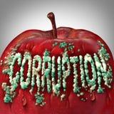 Símbolo de la corrupción ilustración del vector