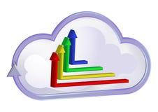 Símbolo de la curva de la nube y carta del gráfico Fotos de archivo