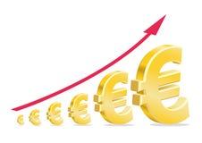 Símbolo de oro euro de la inversión común Foto de archivo