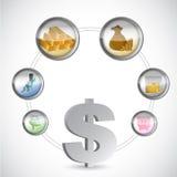 Símbolo del dólar y ciclo monetario de los iconos Foto de archivo libre de regalías