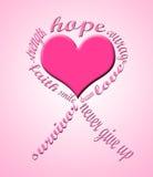 Símbolo do câncer da mama ilustração stock