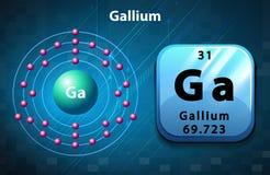 Símbolo y diagrama del electrón para el galio ilustración del vector