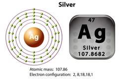 Símbolo y diagrama del electrón para la plata stock de ilustración