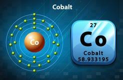 Símbolo y número del electrón de cobalto stock de ilustración