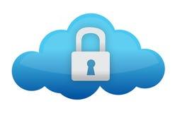Símbolos da nuvem e do cadeado Imagem de Stock Royalty Free