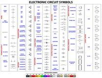 Símbolos de circuito electrónico