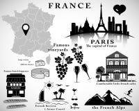 Símbolos de Francia Sistema del vector concepto del recorrido Imágenes de archivo libres de regalías