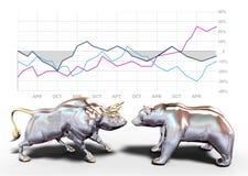 Símbolos de la carta de crecimiento del mercado de acción de Bull y del oso Foto de archivo libre de regalías