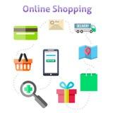 Símbolos de la tienda en línea ilustración del vector