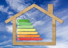 Símbolos texturizados madera de la certificación del rendimiento energético imagen de archivo
